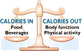 กินไม่เกินกี่แคลอรี่ ถึงจะลดน้ำหนักได้